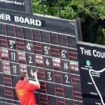 TT leader board